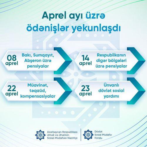 Aprel ayı üzrə pensiya, müavinət, təqaüd və kompensasiyaların ödənişi yekunlaşıb
