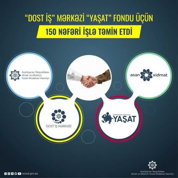 """""""DOST İş"""" Mərkəzi """"YAŞAT"""" Fondu üçün 150 nəfəri işlə təmin etdi"""