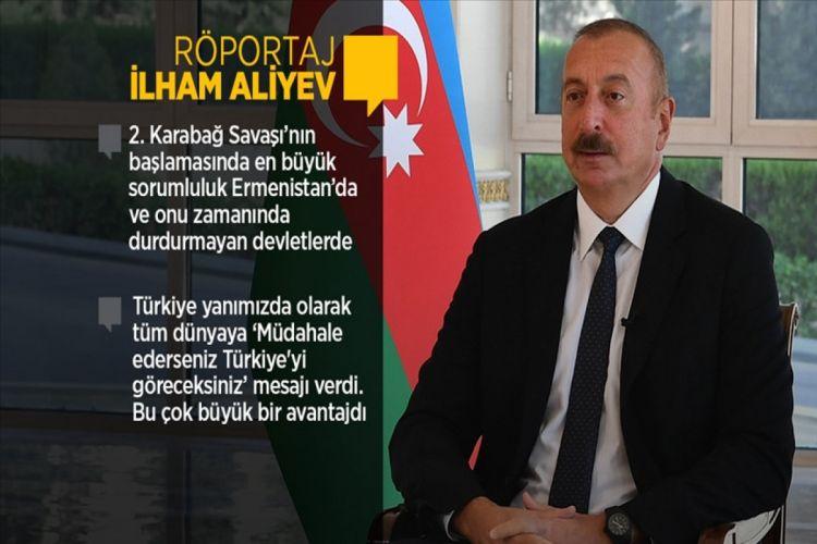 """Azərbaycan Prezidenti İlham Əliyev """"Anadolu"""" Agentliyinə müsahibə verib"""