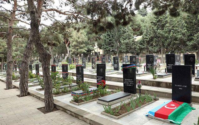 Gəncədə dəfn olunmuş 49 naməlum şəhidin qəbri ekshumasiya edilib